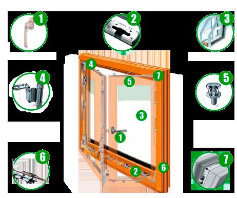 Herrajes y cierres - Cierres para puertas de aluminio ...